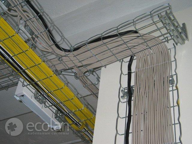 совместная прокладка силовых кабелей и кабелей связи пуэ